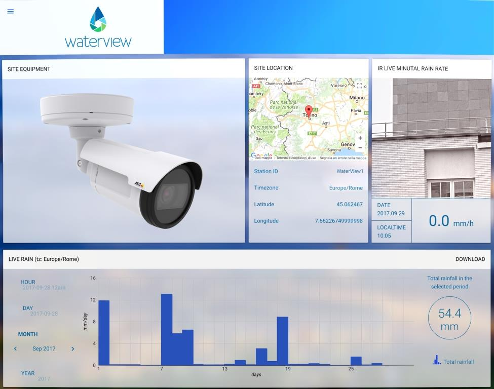 waterview software intensità pioggia telecamere smartphone