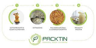 Packtin lancia il packaging amico dell'ambiente